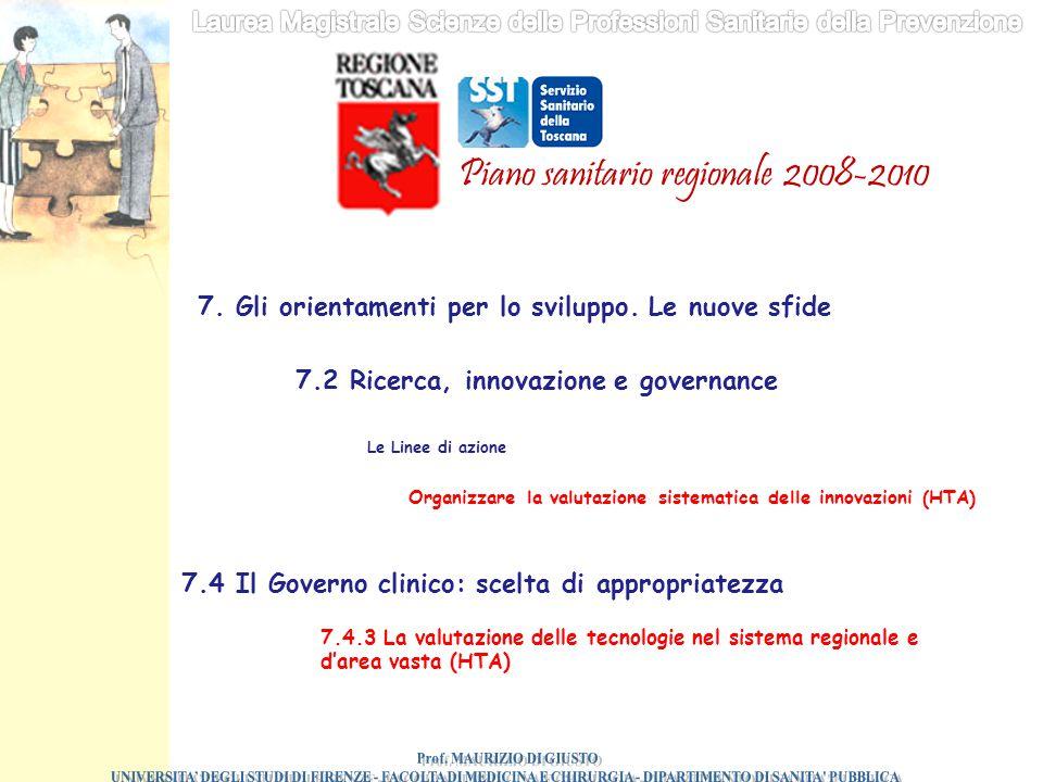 Prof. MAURIZIO DI GIUSTO