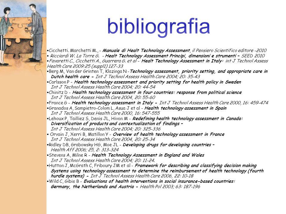 bibliografia Cicchetti. Marchetti M., - Manuale di Healt Technology Assessment, il Pensiero Scientifico editore -2010.