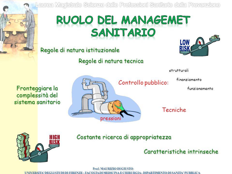 Ruolo del managemet sanitario Prof. MAURIZIO DI GIUSTO