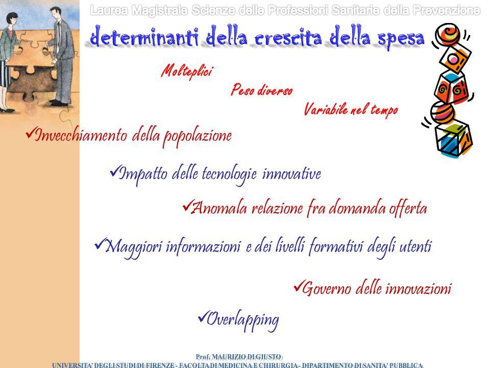 determinanti della crescita della spesa Prof. MAURIZIO DI GIUSTO