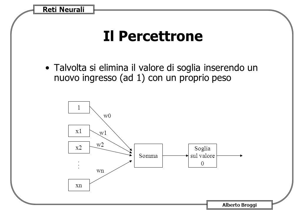 Il Percettrone Talvolta si elimina il valore di soglia inserendo un nuovo ingresso (ad 1) con un proprio peso.
