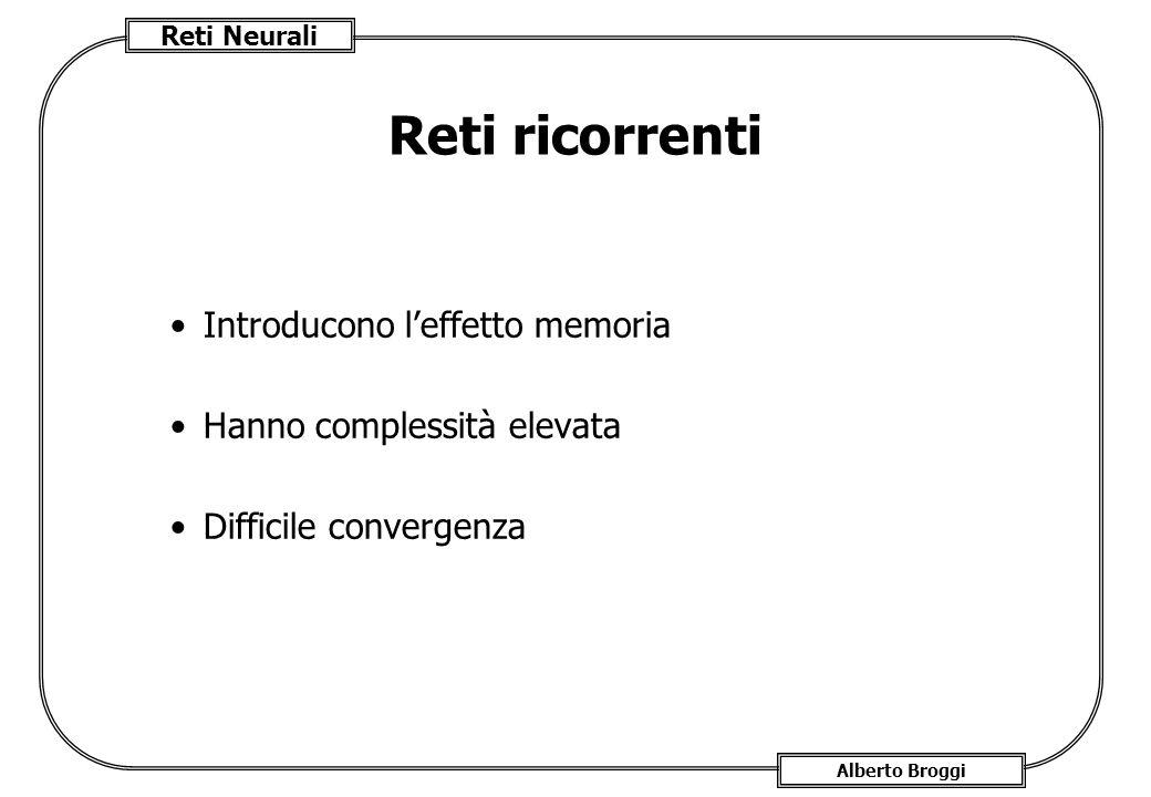Reti ricorrenti Introducono l'effetto memoria