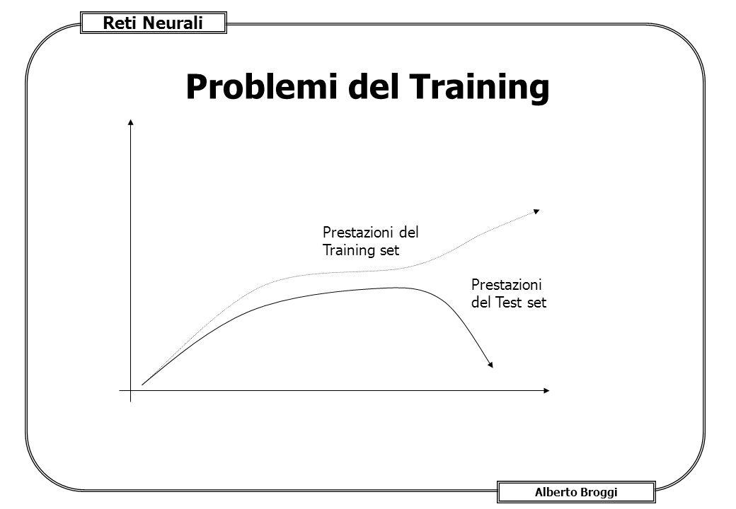 Problemi del Training Prestazioni del Training set Prestazioni