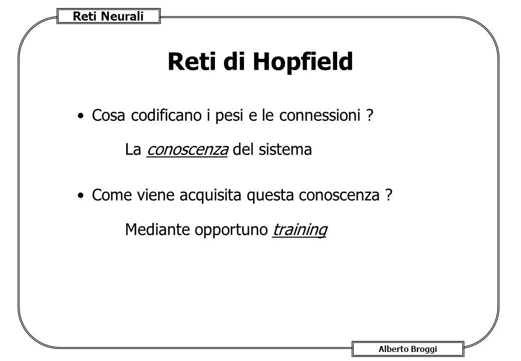 Reti di Hopfield Cosa codificano i pesi e le connessioni La conoscenza del sistema.