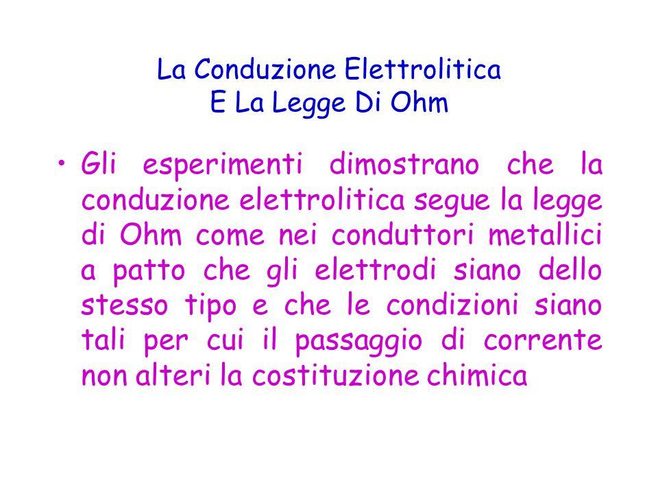 La Conduzione Elettrolitica E La Legge Di Ohm