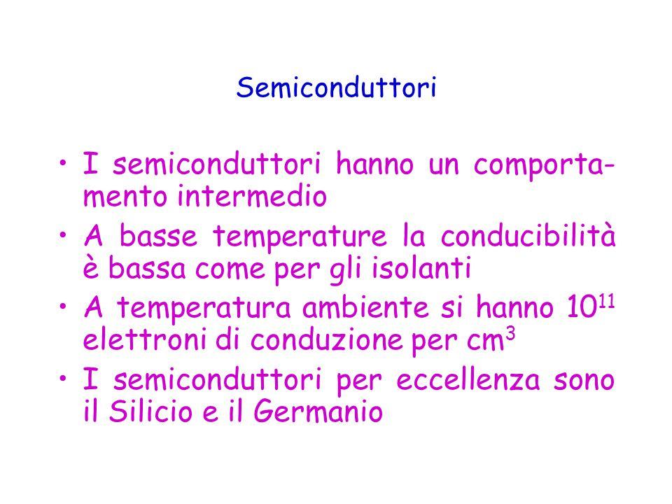 I semiconduttori hanno un comporta-mento intermedio