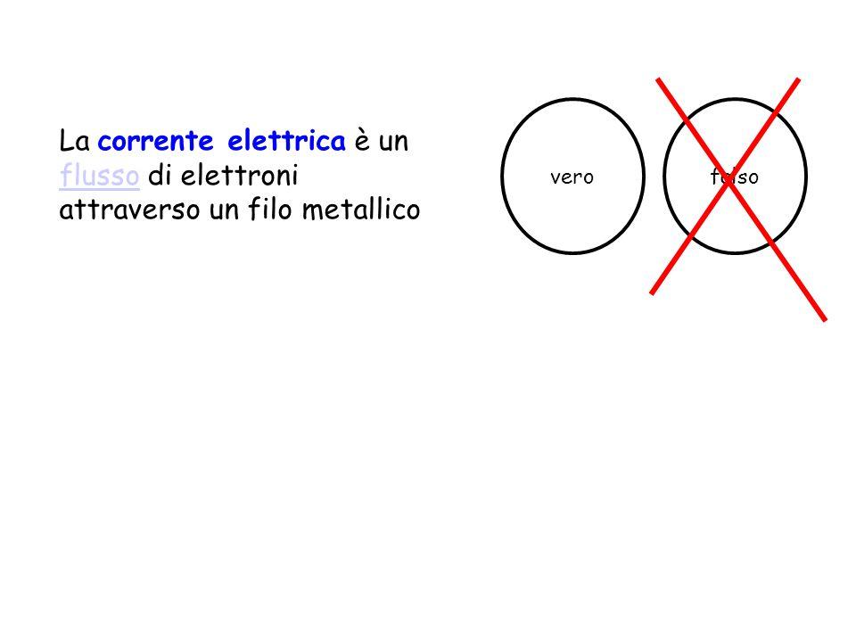 vero falso La corrente elettrica è un flusso di elettroni attraverso un filo metallico
