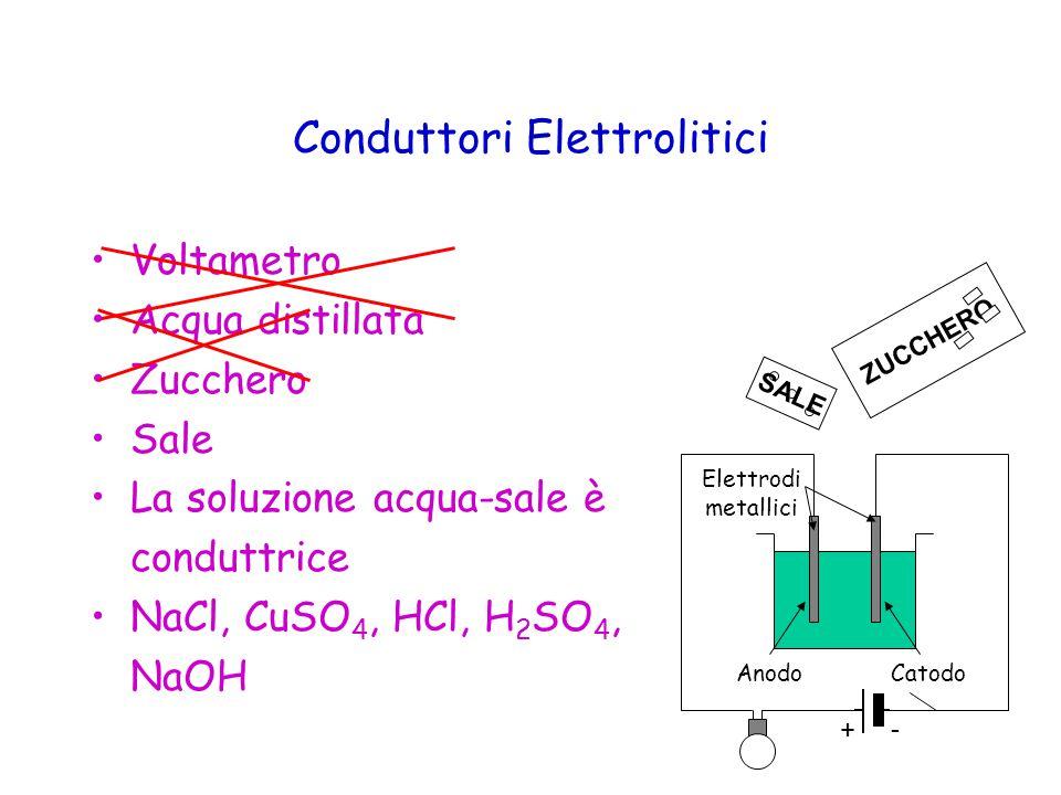 Conduttori Elettrolitici
