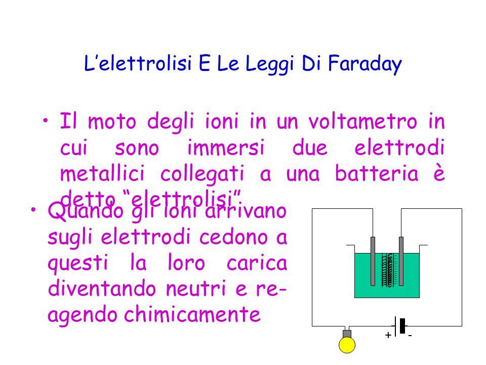 L'elettrolisi E Le Leggi Di Faraday