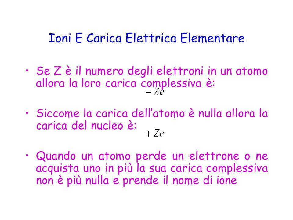 Ioni E Carica Elettrica Elementare