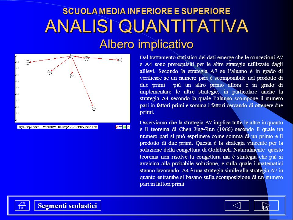 ANALISI QUANTITATIVA Albero implicativo