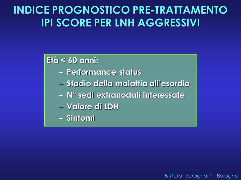 INDICE PROGNOSTICO PRE-TRATTAMENTO IPI SCORE PER LNH AGGRESSIVI