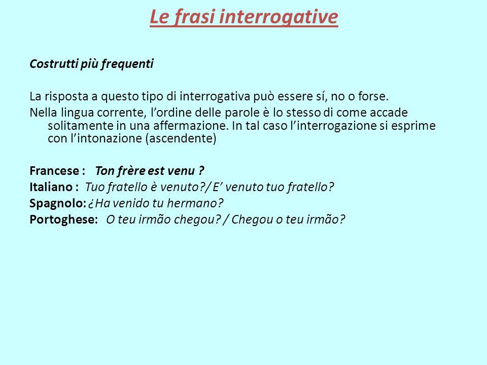 Le frasi interrogative