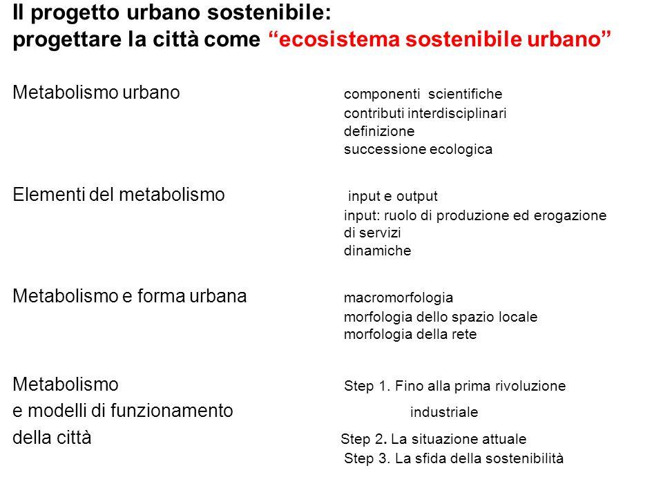 Il progetto urbano sostenibile: