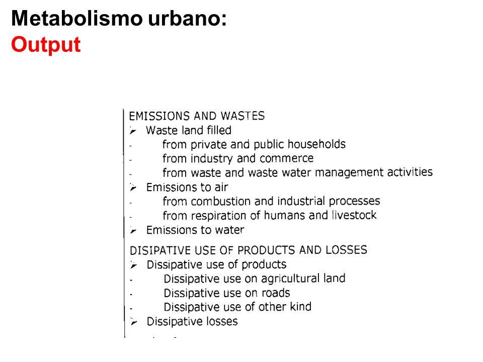 Metabolismo urbano: Output