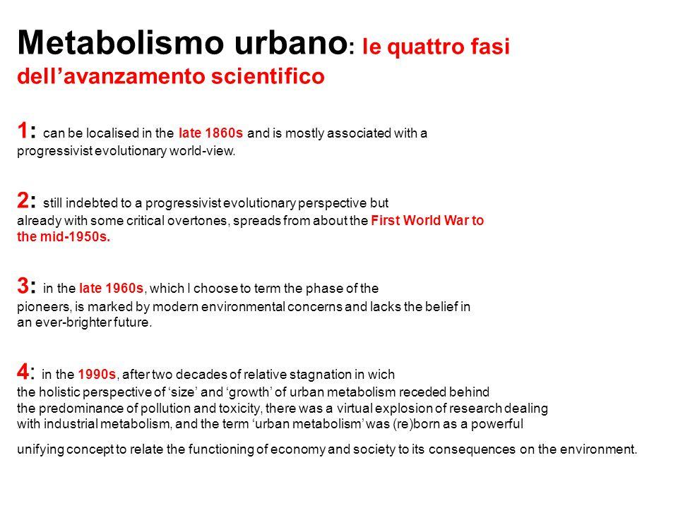 Metabolismo urbano: le quattro fasi