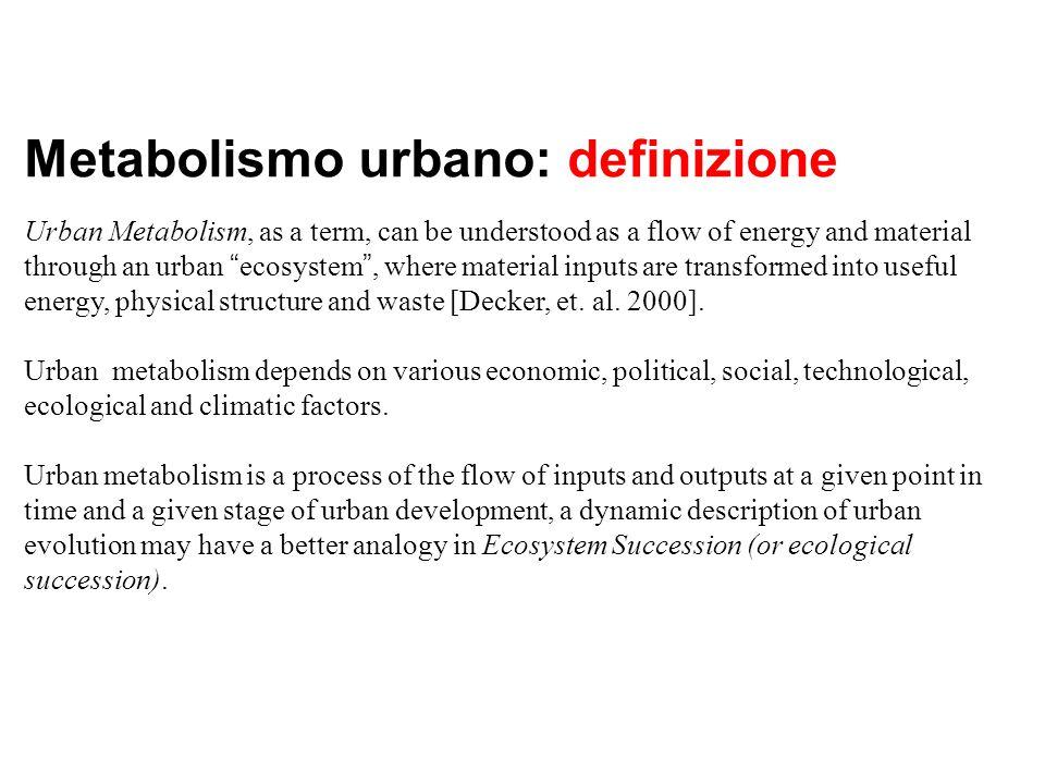 Metabolismo urbano: definizione
