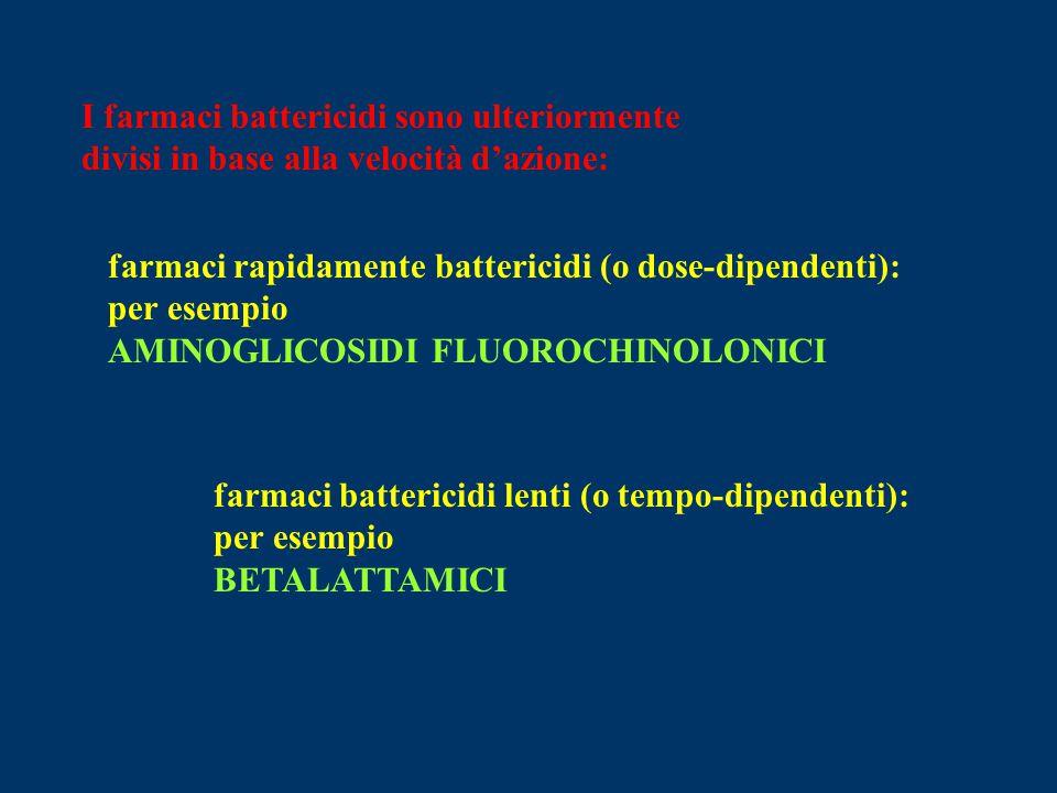 I farmaci battericidi sono ulteriormente divisi in base alla velocità d'azione: