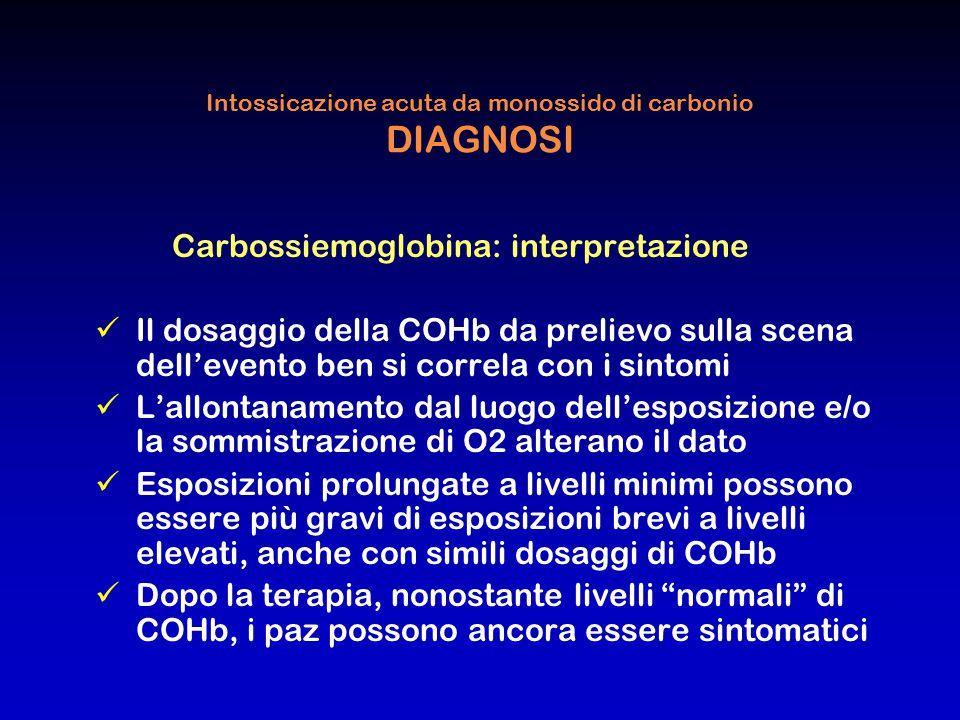 Intossicazione acuta da monossido di carbonio DIAGNOSI