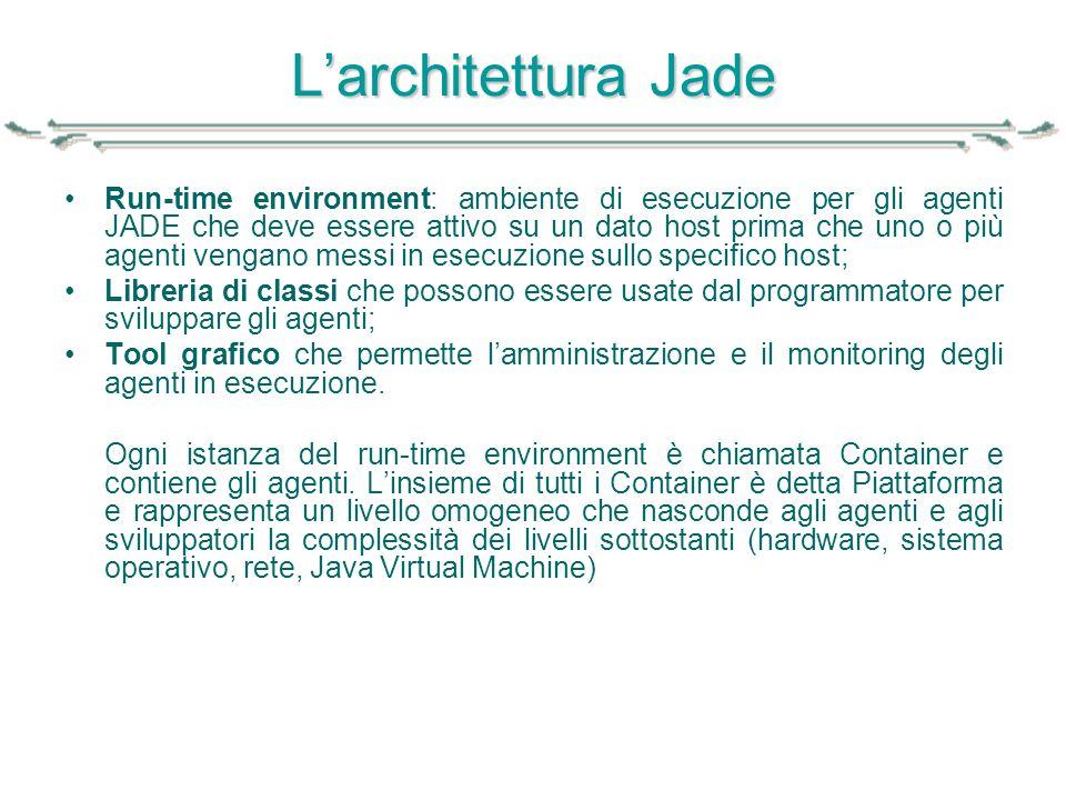 L'architettura Jade