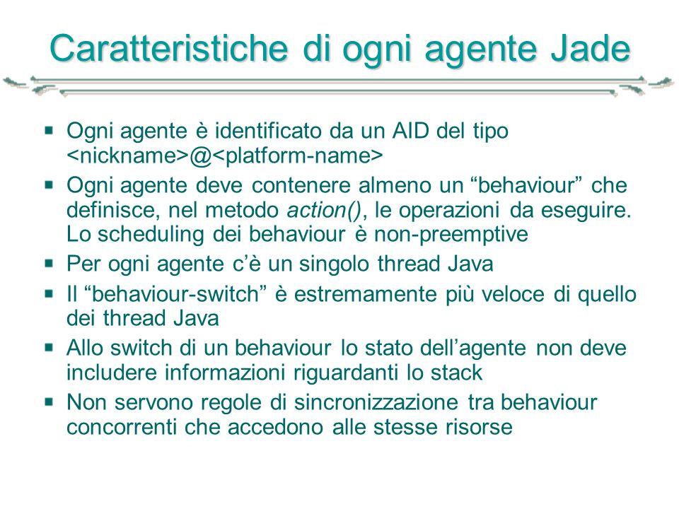 Caratteristiche di ogni agente Jade