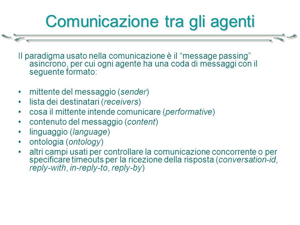Comunicazione tra gli agenti