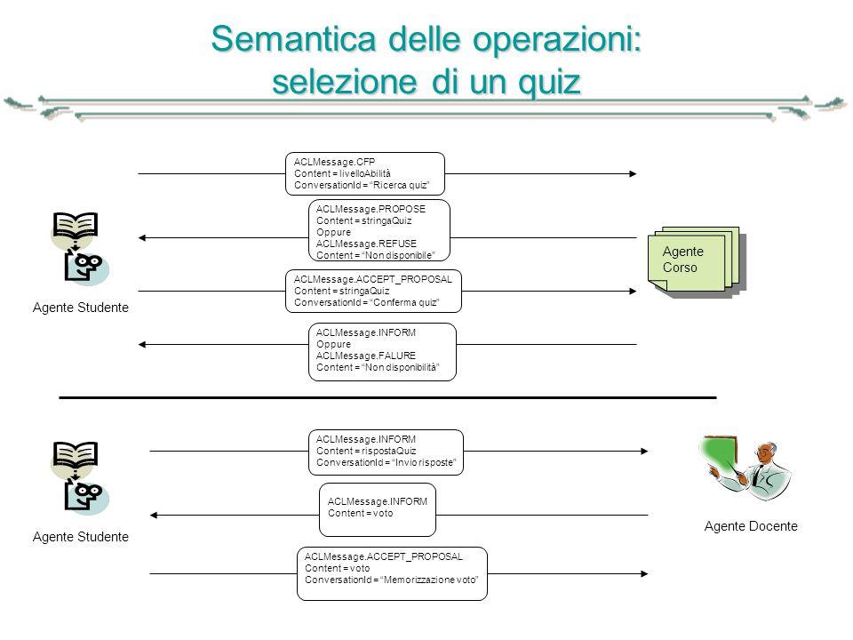Semantica delle operazioni: selezione di un quiz