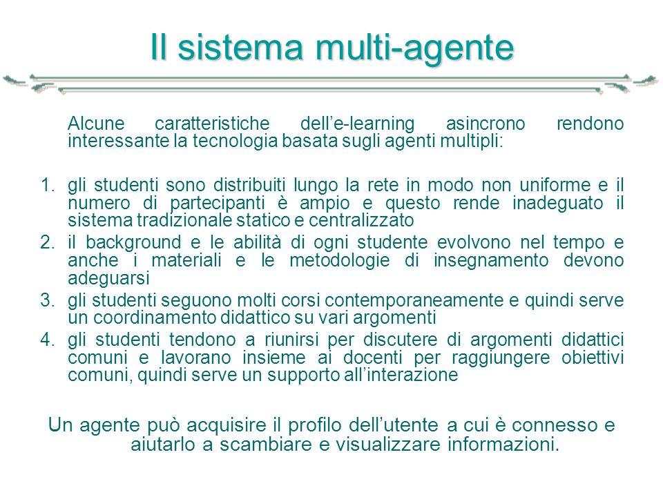 Il sistema multi-agente