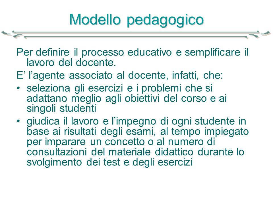 Modello pedagogico Per definire il processo educativo e semplificare il lavoro del docente. E' l'agente associato al docente, infatti, che: