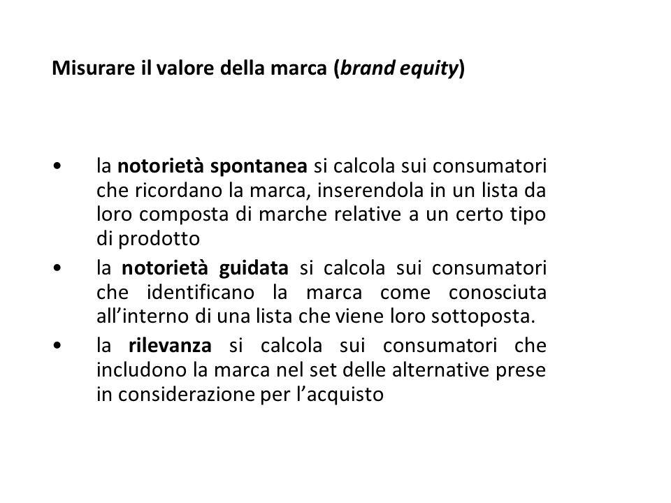 Misurare il valore della marca (brand equity)