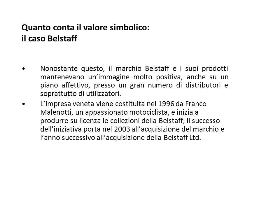 Quanto conta il valore simbolico: il caso Belstaff