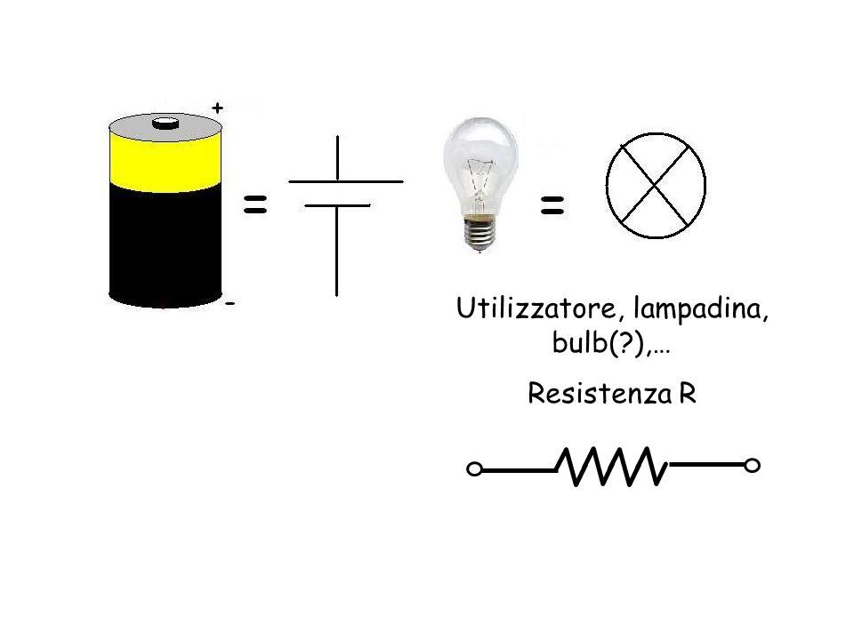 Utilizzatore, lampadina, bulb( ),…