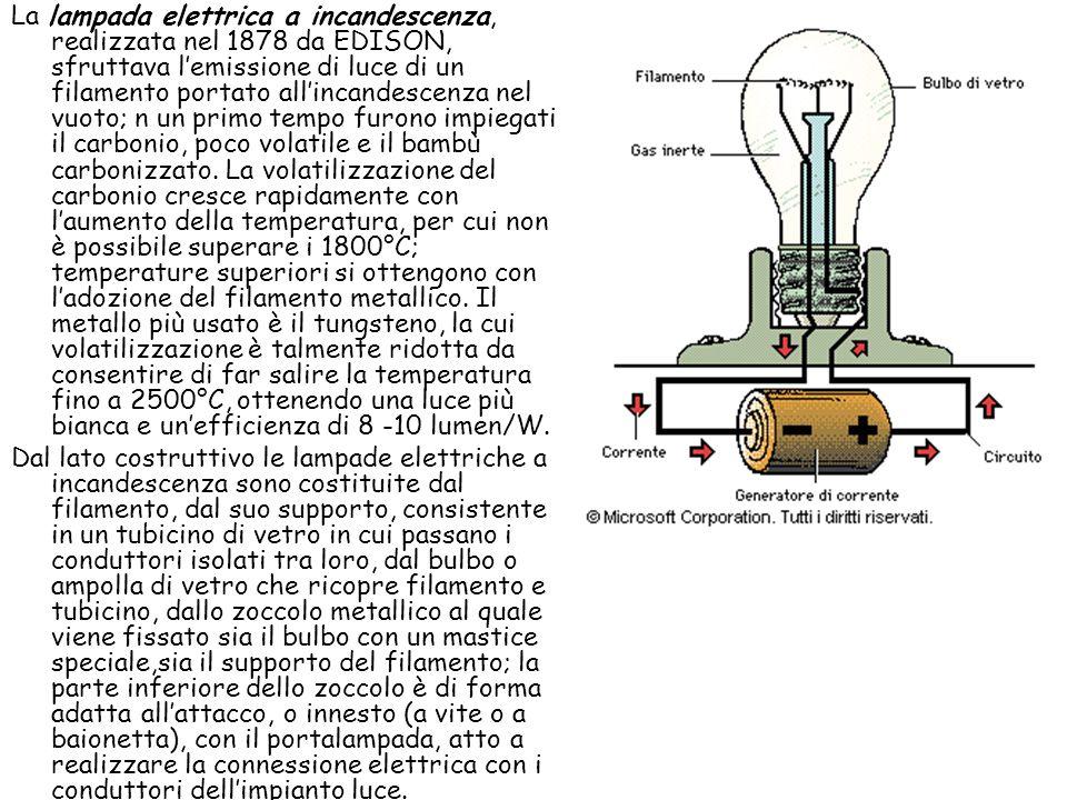 La lampada elettrica a incandescenza, realizzata nel 1878 da EDISON, sfruttava l'emissione di luce di un filamento portato all'incandescenza nel vuoto; n un primo tempo furono impiegati il carbonio, poco volatile e il bambù carbonizzato. La volatilizzazione del carbonio cresce rapidamente con l'aumento della temperatura, per cui non è possibile superare i 1800°C; temperature superiori si ottengono con l'adozione del filamento metallico. Il metallo più usato è il tungsteno, la cui volatilizzazione è talmente ridotta da consentire di far salire la temperatura fino a 2500°C, ottenendo una luce più bianca e un'efficienza di 8 -10 lumen/W.