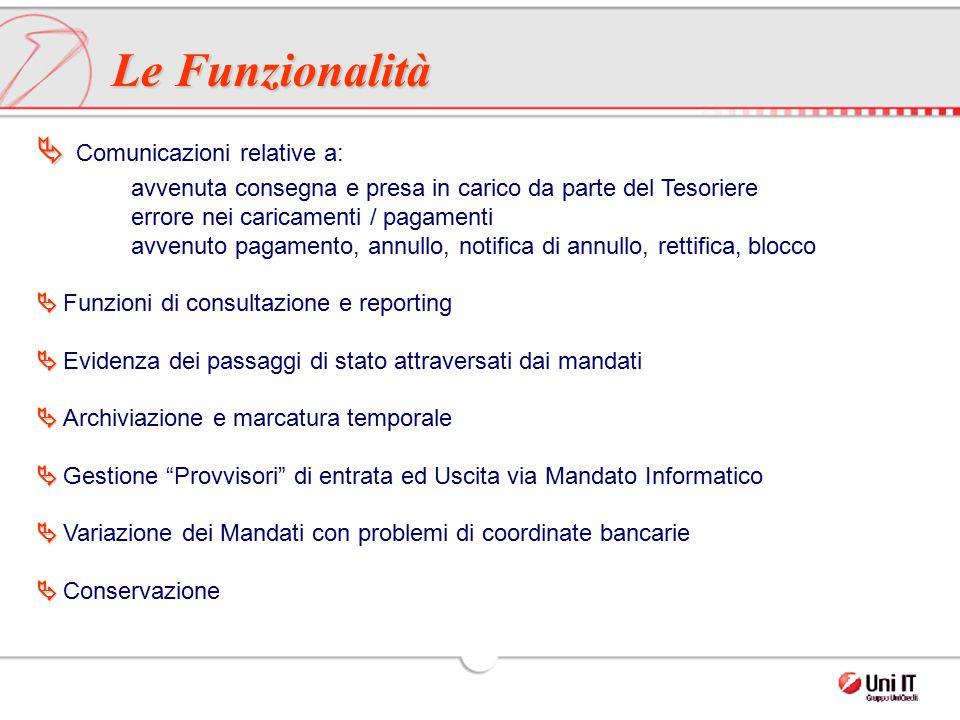 Le Funzionalità  Comunicazioni relative a: