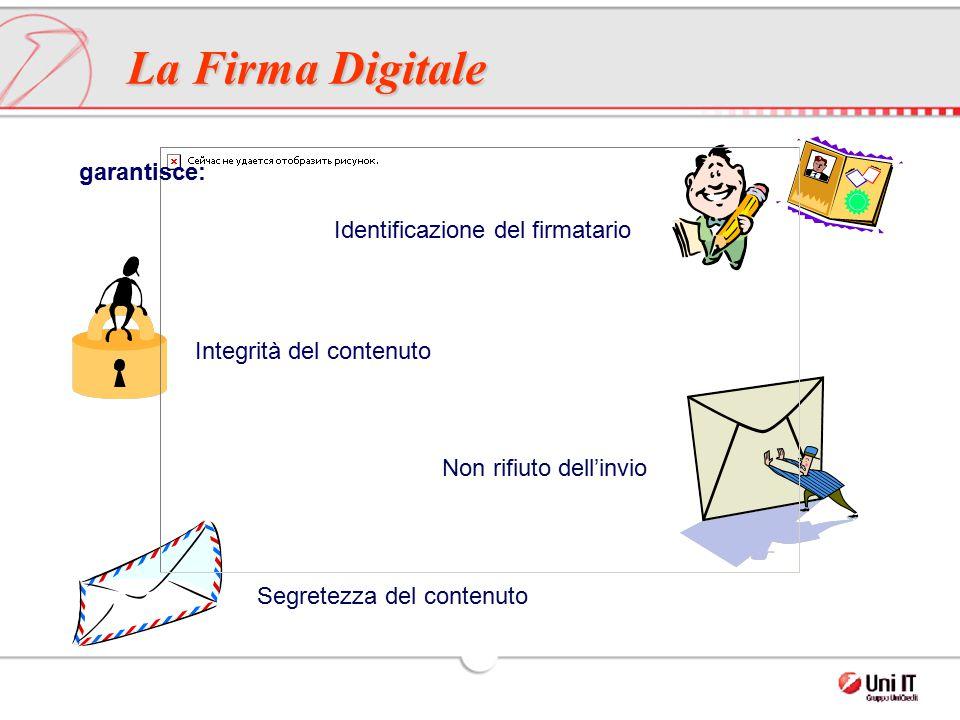 La Firma Digitale Integrità del contenuto garantisce: