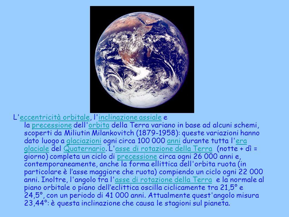 L eccentricità orbitale, l inclinazione assiale e la precessione dell orbita della Terra variano in base ad alcuni schemi, scoperti da Miliutin Milankovitch (1879-1958): queste variazioni hanno dato luogo a glaciazioni ogni circa 100 000 anni durante tutta l era glaciale del Quaternario.