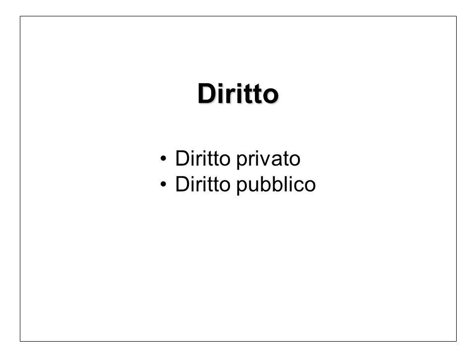 Diritto Diritto privato Diritto pubblico