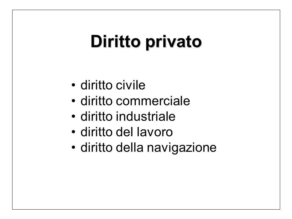 Diritto privato diritto civile diritto commerciale diritto industriale