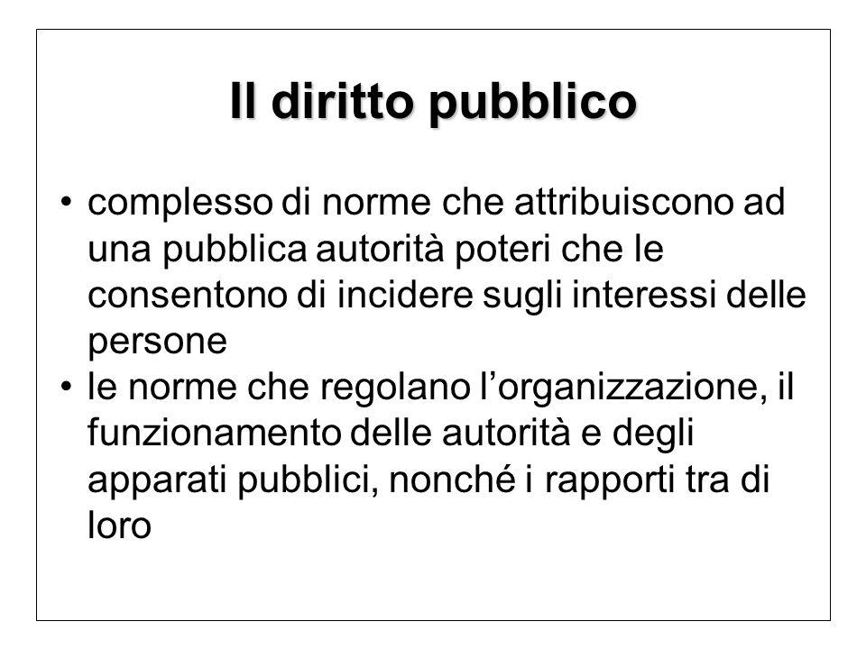 Il diritto pubblico complesso di norme che attribuiscono ad una pubblica autorità poteri che le consentono di incidere sugli interessi delle persone.