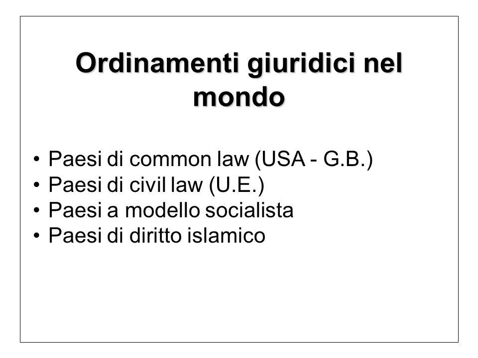 Ordinamenti giuridici nel mondo