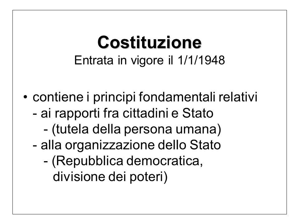 Costituzione Entrata in vigore il 1/1/1948