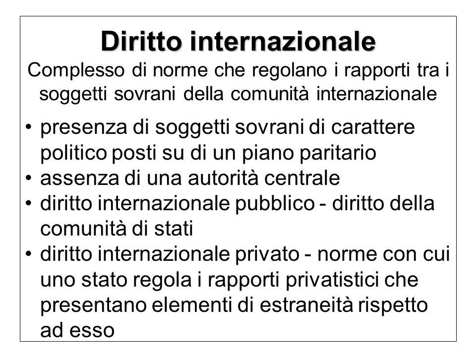 Diritto internazionale Complesso di norme che regolano i rapporti tra i soggetti sovrani della comunità internazionale