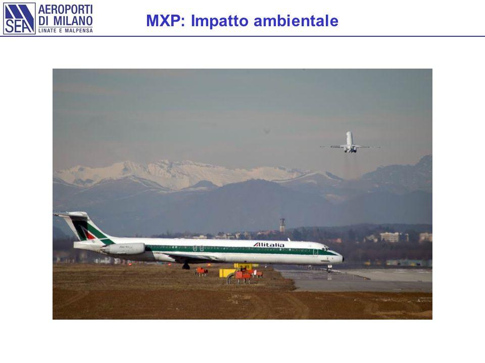 MXP: Impatto ambientale