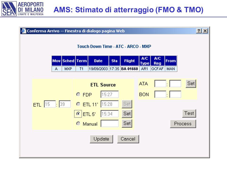AMS: Stimato di atterraggio (FMO & TMO)