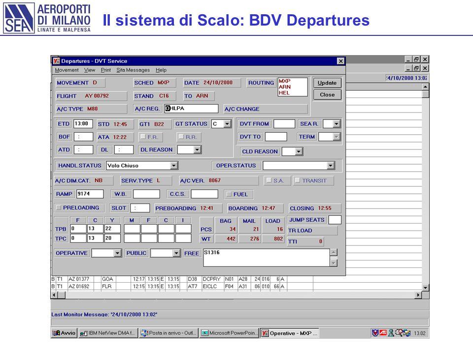 Il sistema di Scalo: BDV Departures