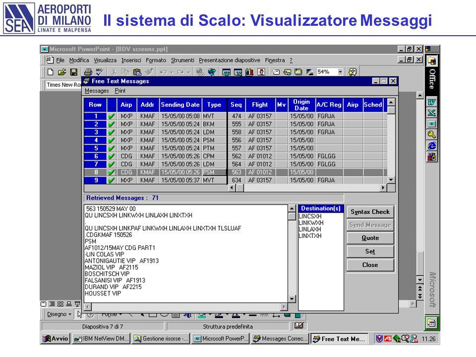 Il sistema di Scalo: Visualizzatore Messaggi