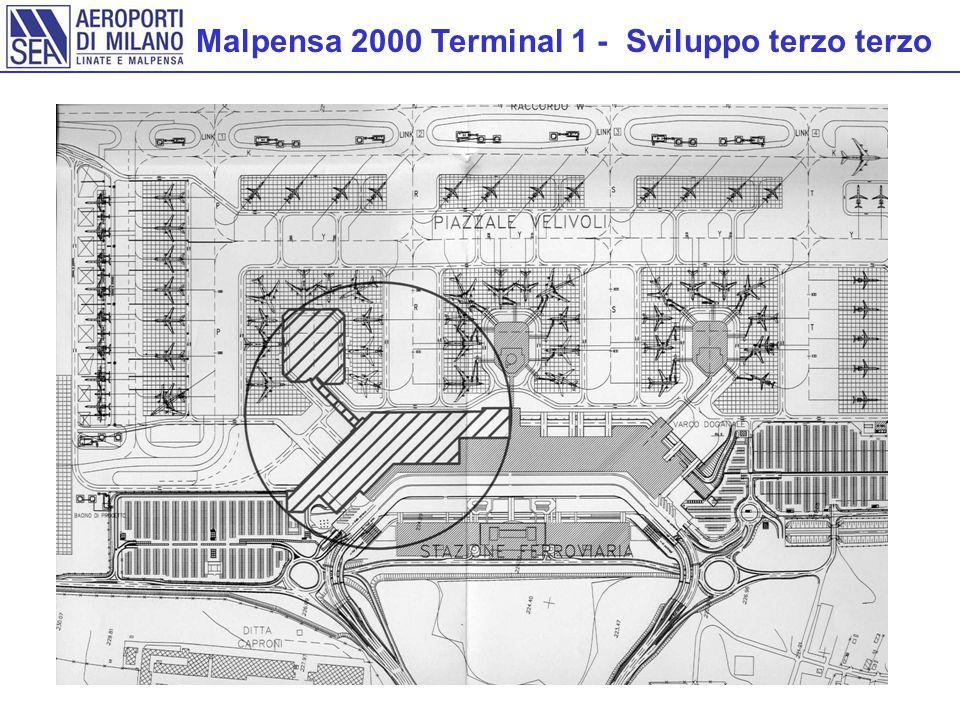 Malpensa 2000 Terminal 1 - Sviluppo terzo terzo