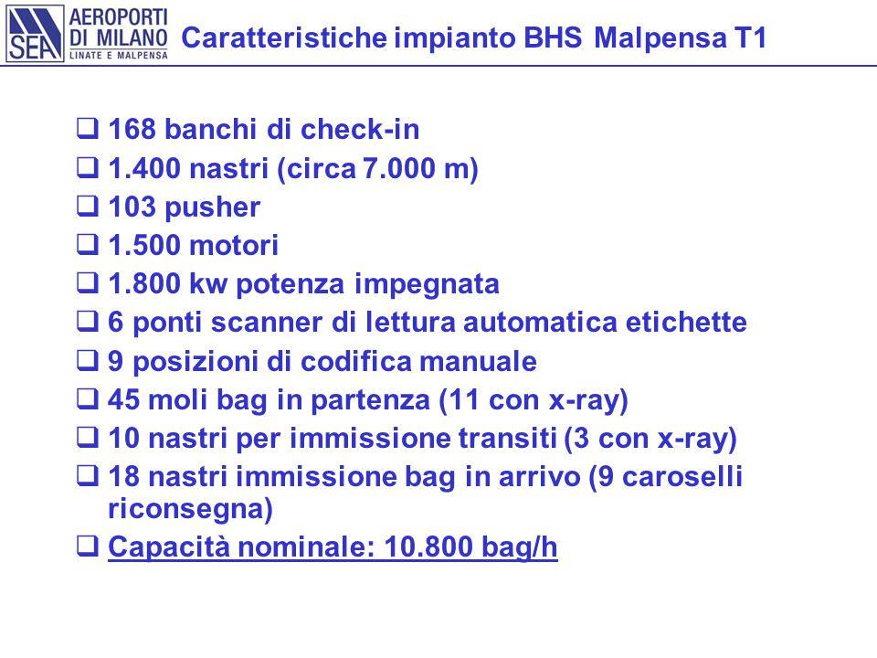Caratteristiche impianto BHS Malpensa T1