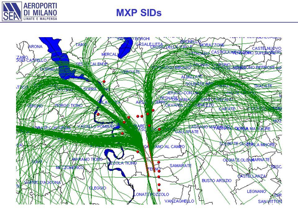 MXP SIDs