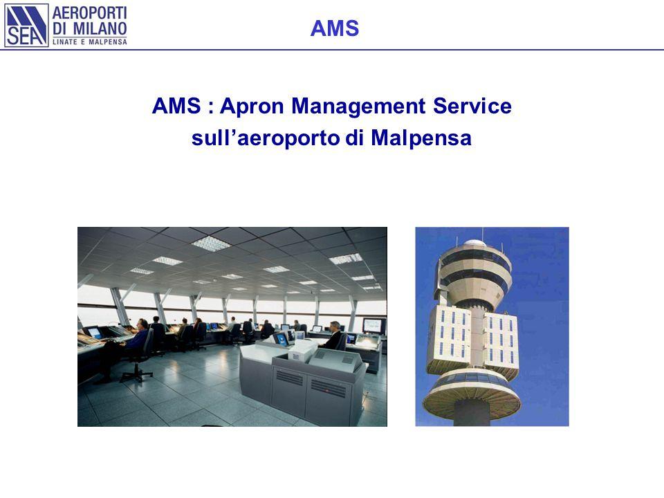 AMS : Apron Management Service